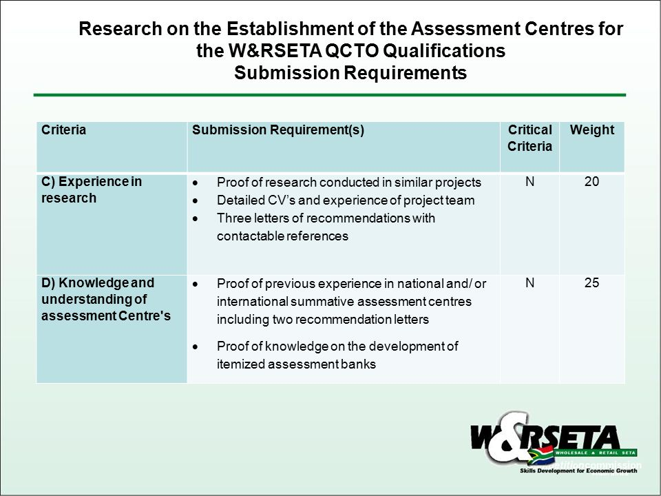 Research on the Establishment of the Assessment Centres for the W&RSETA QCTO Qualifications Submission Requirements CriteriaSubmission Requirement(s) Critical Criteria Weight C) Experience in research  Proof of research conducted in similar projects  Detailed CV's and experience of project team  Three letters of recommendations with contactable references N20 D) Knowledge and understanding of assessment Centre s  Proof of previous experience in national and/ or international summative assessment centres including two recommendation letters  Proof of knowledge on the development of itemized assessment banks N25