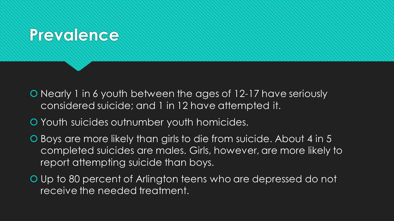 Prevalence  Nearly 1 in 6 youth between the ages of have seriously considered suicide; and 1 in 12 have attempted it.