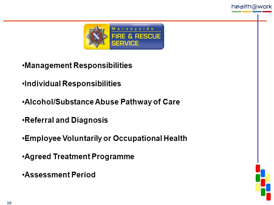 10 Management Responsibilities Individual Responsibilities Alcohol/Substance Abuse Pathway of Care Referral and Diagnosis Employee Voluntarily or Occupational Health Agreed Treatment Programme Assessment Period