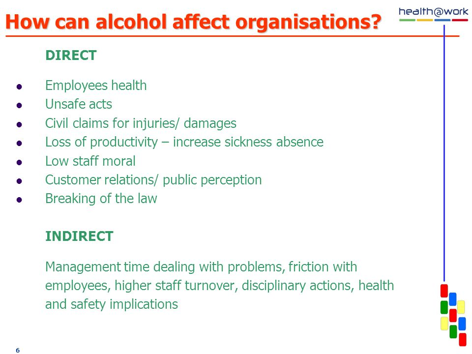 6 How can alcohol affect organisations.
