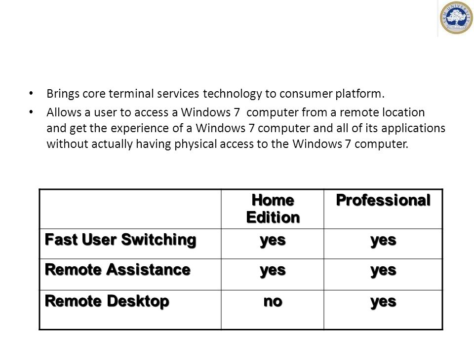 Home Edition Professional Fast User Switching yesyes Remote Assistance yesyes Remote Desktop noyes Brings core terminal services technology to consumer platform.