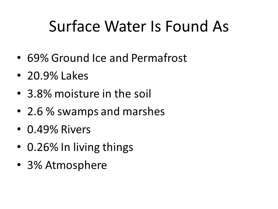 Surface Water Is Found As 69% Ground Ice and Permafrost 20.9% Lakes 3.8% moisture in the soil 2.6 % swamps and marshes 0.49% Rivers 0.26% In living things 3% Atmosphere