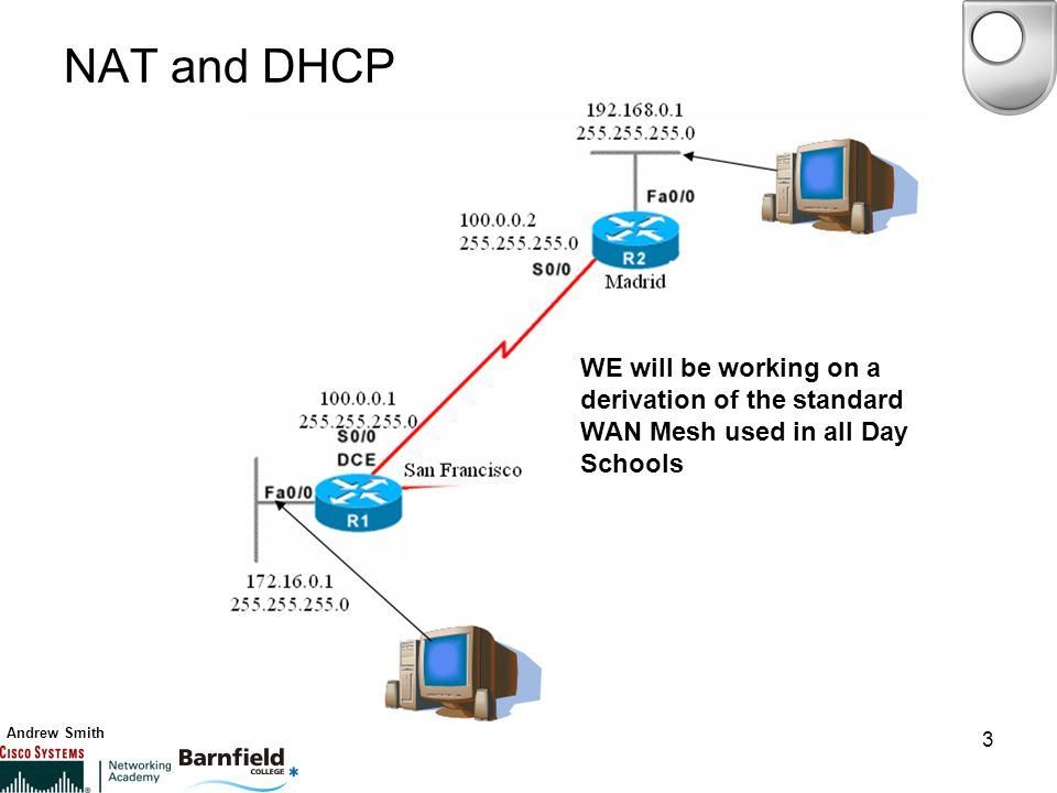 Andrew Smith 3 NAT and DHCP WE will be working on a derivation of the standard WAN Mesh used in all Day Schools