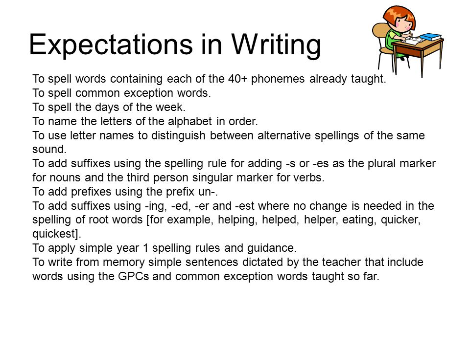 Expectations in Writing To spell words containing each of the 40+ phonemes already taught.