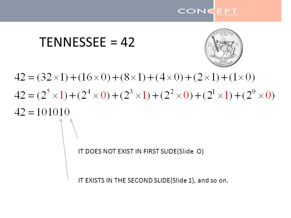 TENNESSEE = 42 IT DOES NOT EXIST IN FIRST SLIDE(Slide O) IT EXISTS IN THE SECOND SLIDE(Slide 1), and so on.