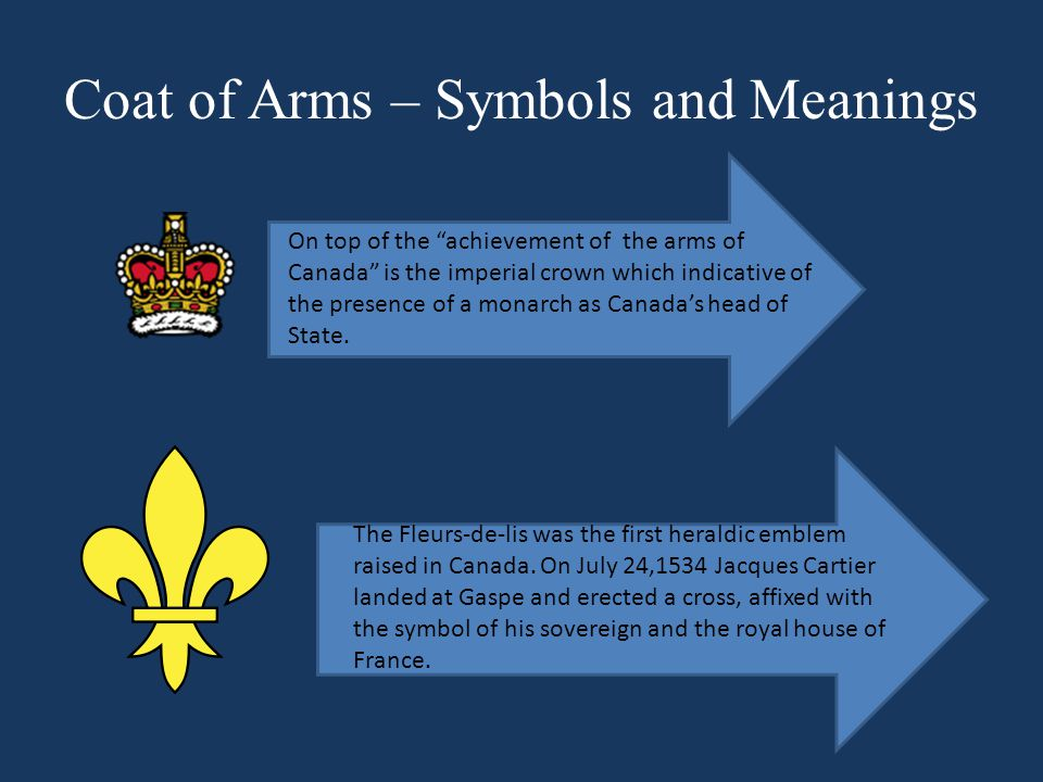 Coat Of Arms Coat Of Arms The Coat Of Arms Of Canada Is Also