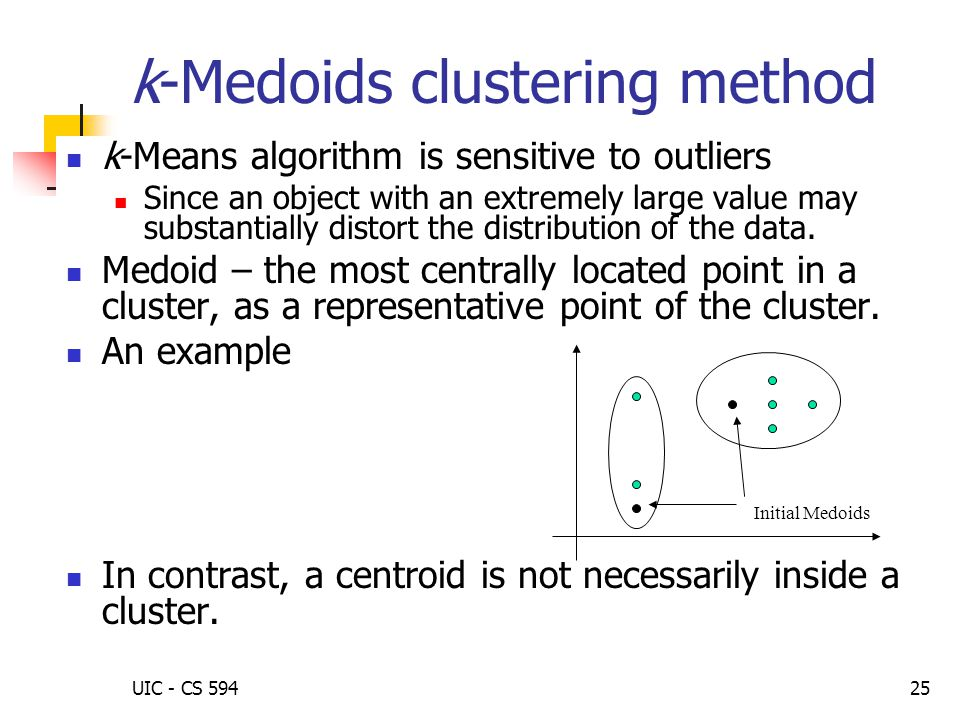 UIC - CS 5941 Chapter 5: Clustering  UIC - CS 5942 Searching
