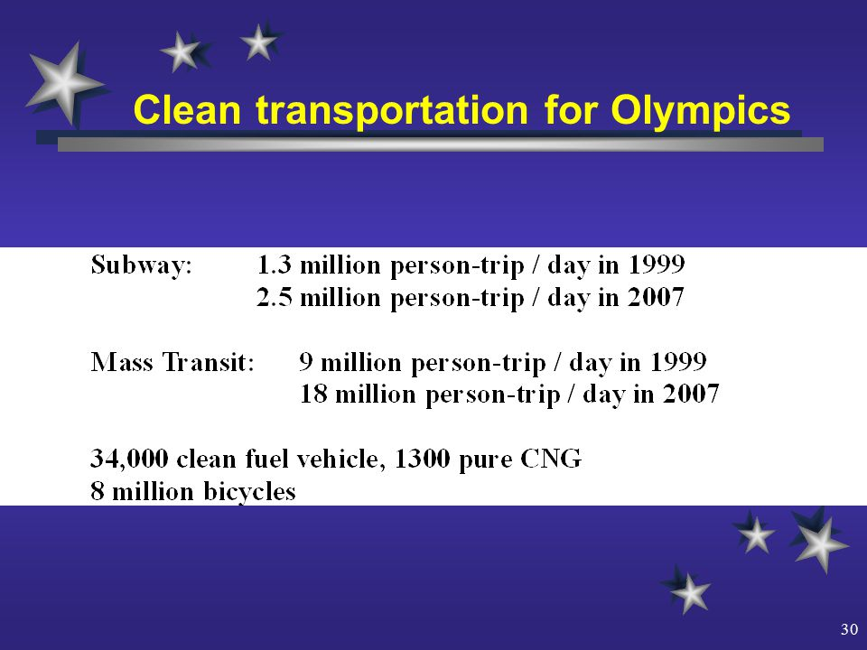 30 Clean transportation for Olympics
