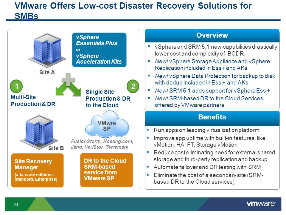 2009 VMware Inc  All rights reserved vCenter Site Recovery Manager