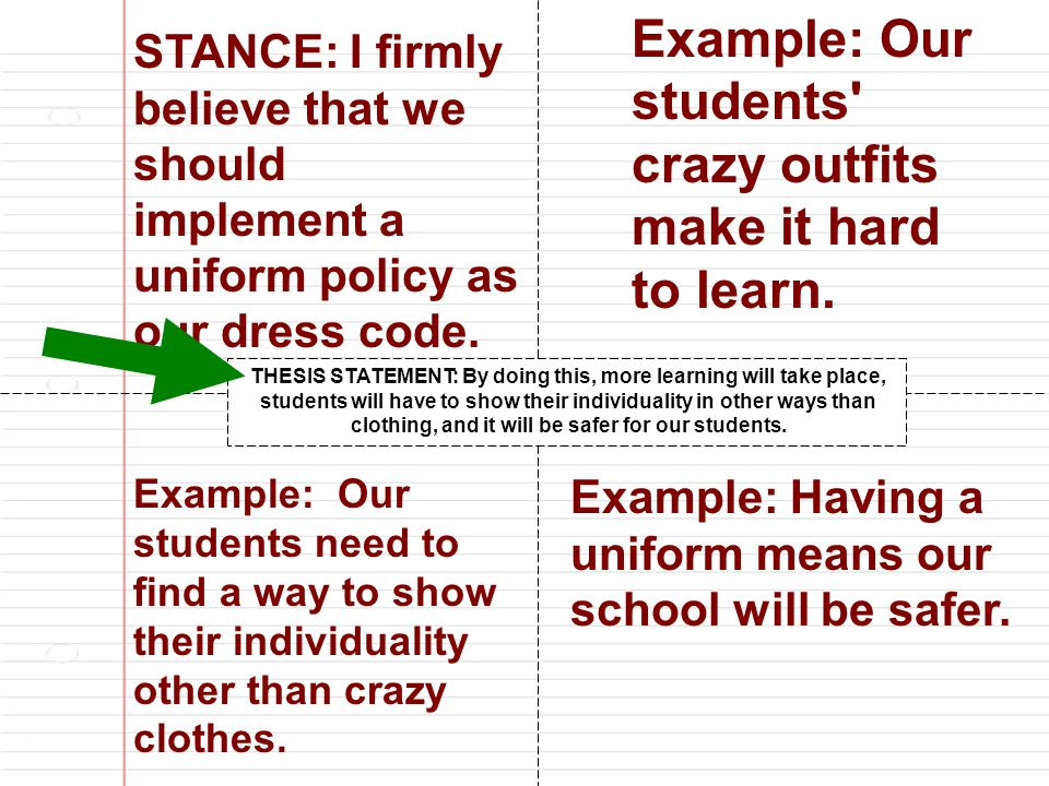thesis statement for clothing