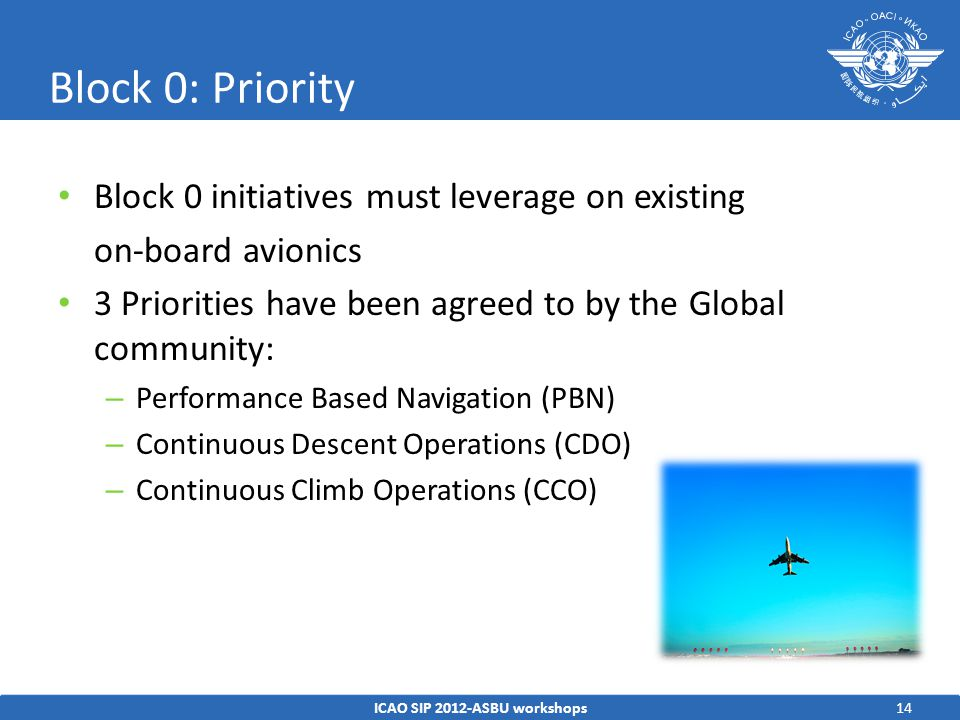 Block 0: Priority Block 0 initiatives must leverage on existing on-board avionics 3 Priorities have been agreed to by the Global community: – Performance Based Navigation (PBN) – Continuous Descent Operations (CDO) – Continuous Climb Operations (CCO) 14ICAO SIP 2012-ASBU workshops