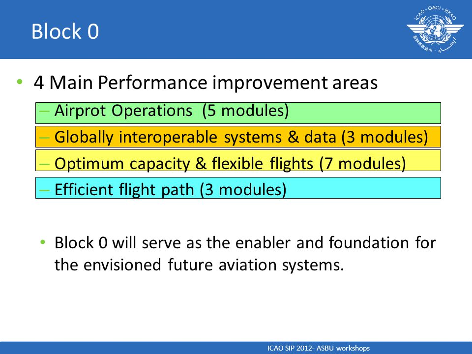Block 0 4 Main Performance improvement areas – Airprot Operations (5 modules) – Globally interoperable systems & data (3 modules) – Optimum capacity & flexible flights (7 modules) – Efficient flight path (3 modules) Block 0 will serve as the enabler and foundation for the envisioned future aviation systems.