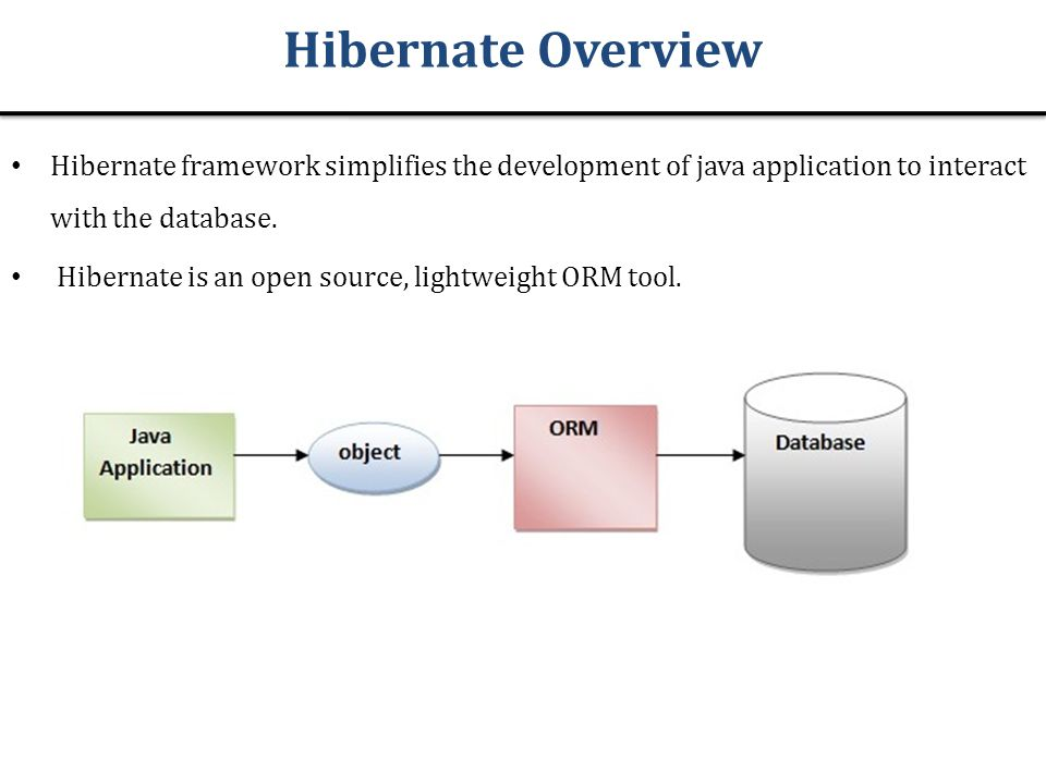 Hibernate Overview Hibernate framework simplifies the development of java application to interact with the database.