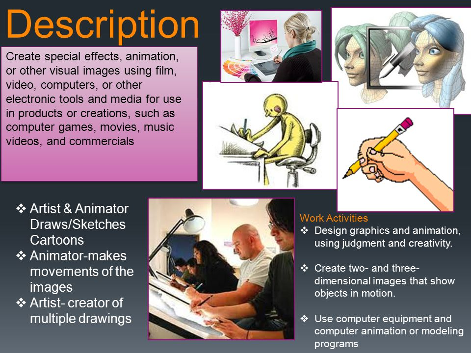 Which Career Is For You Multimedia Artist Animator Created