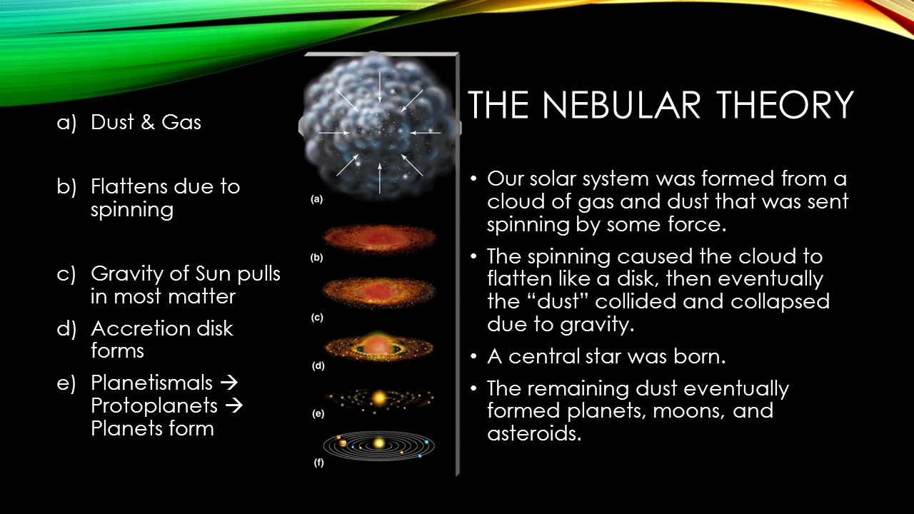 THE NEBULAR THEORY Our solar system was formed from a cloud of gas and dust that was sent spinning by some force.
