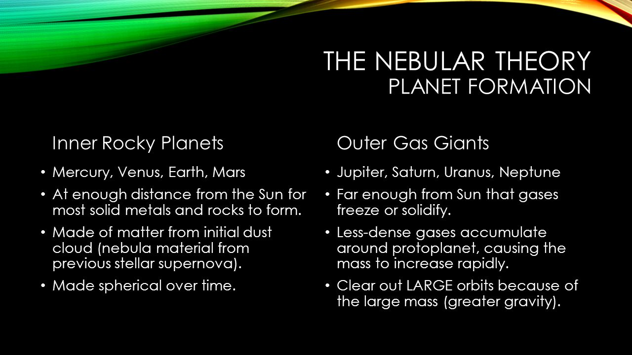 THE NEBULAR THEORY PLANET FORMATION Inner Rocky Planets Mercury, Venus, Earth, Mars At enough distance from the Sun for most solid metals and rocks to form.