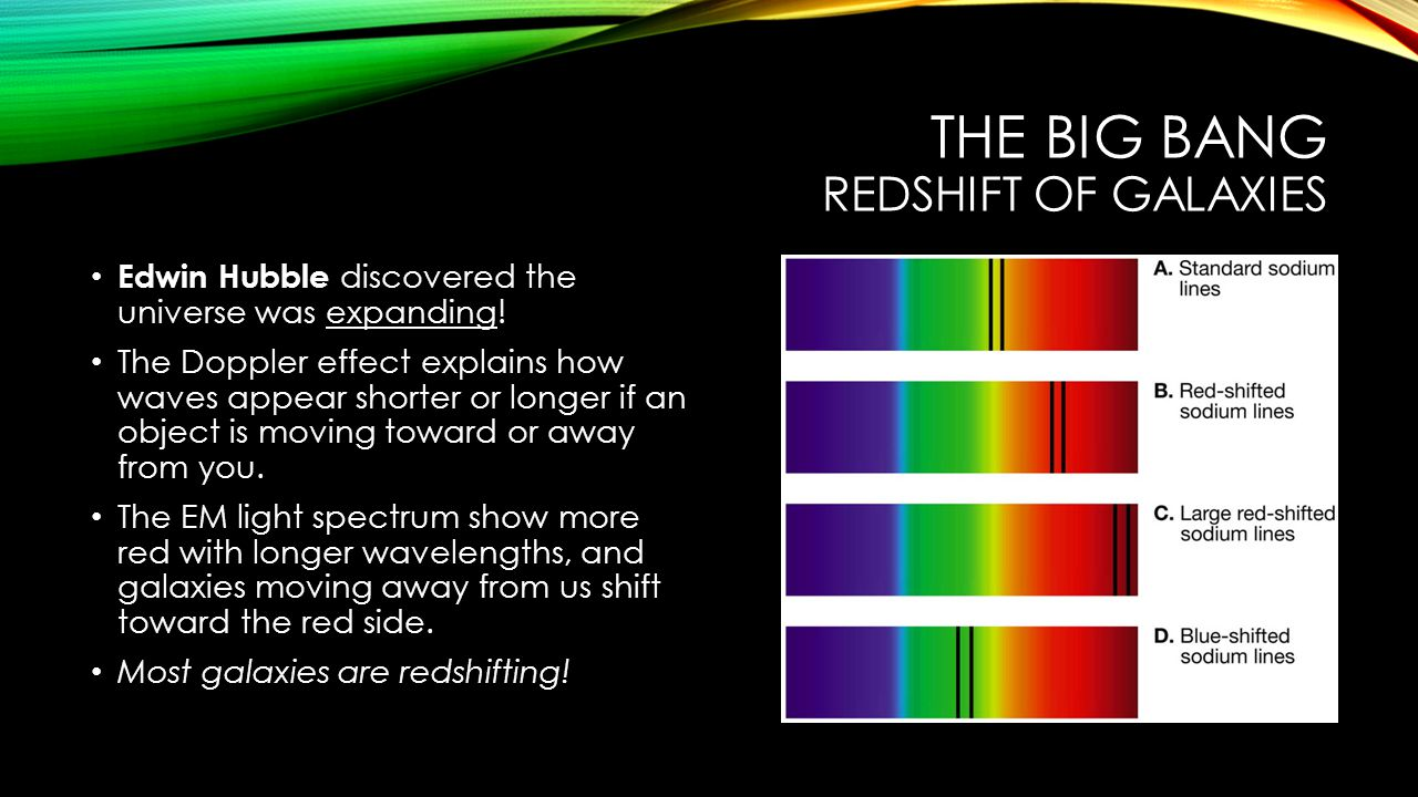 THE BIG BANG REDSHIFT OF GALAXIES Edwin Hubble discovered the universe was expanding.