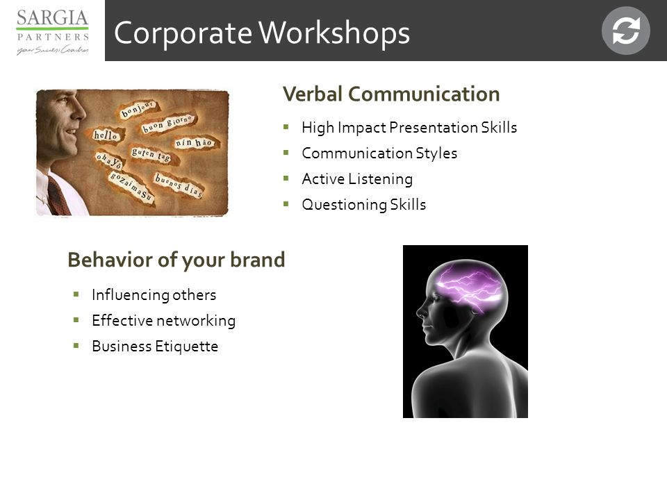  Influencing others  Effective networking  Business Etiquette  High Impact Presentation Skills  Communication Styles  Active Listening  Questioning Skills Behavior of your brand Corporate Workshops Verbal Communication