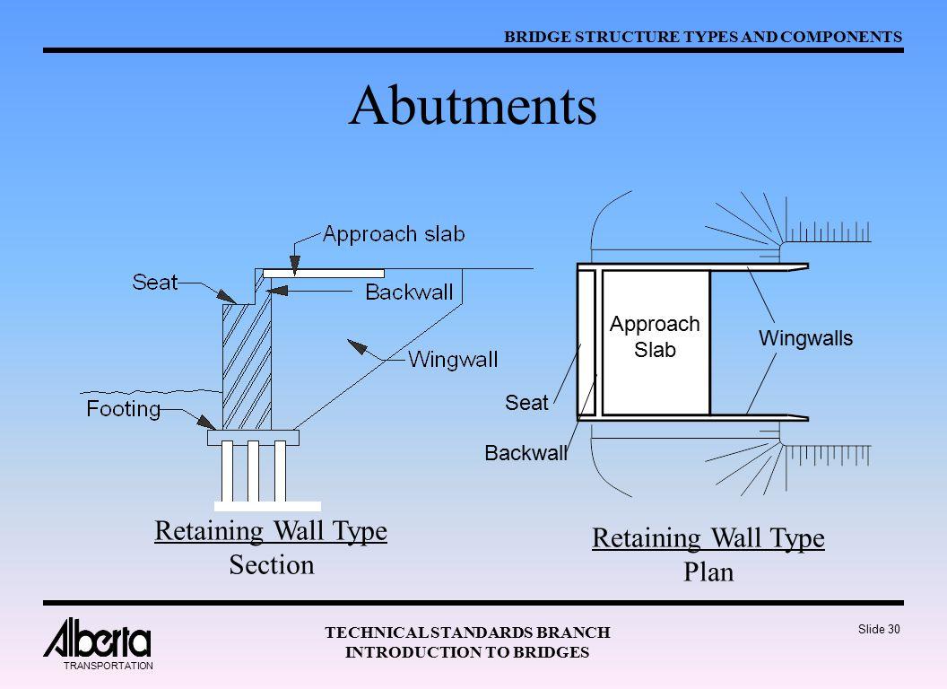 Bridge Structure Types and Components  BRIDGE STRUCTURE