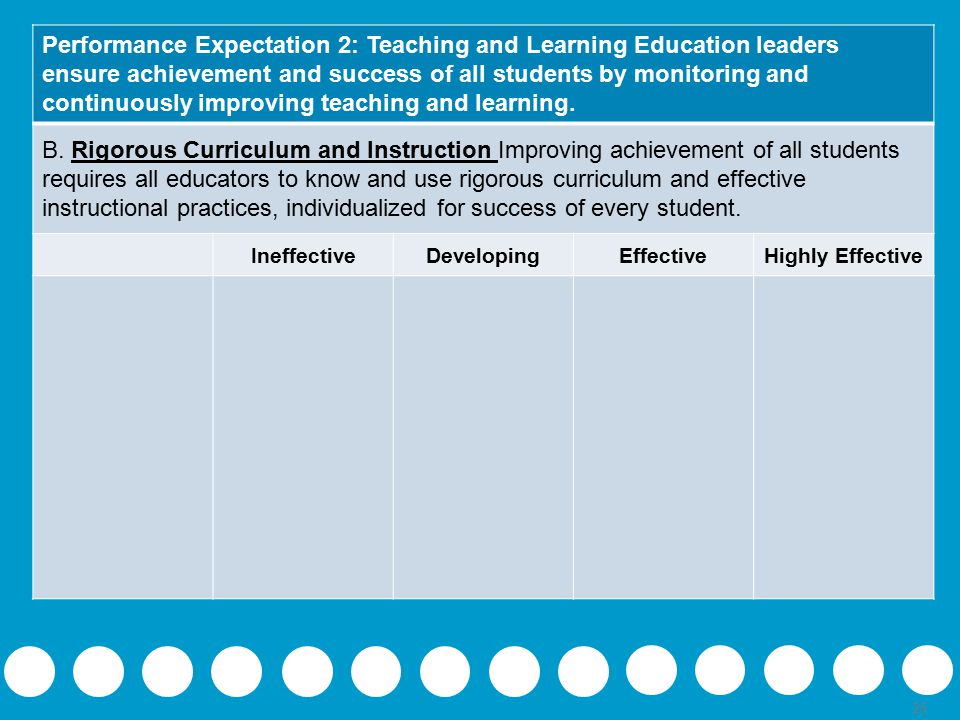25 Performance Expectation 2: Teaching and Learning Education leaders ensure achievement and success of all students by monitoring and continuously improving teaching and learning.