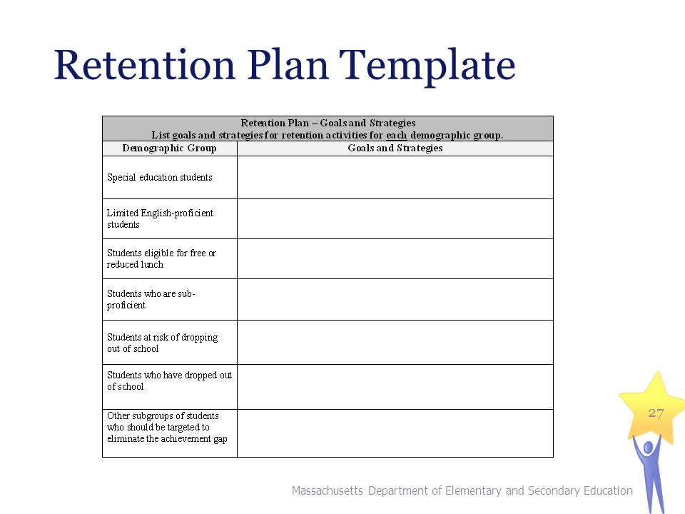 a review of student retention factors Student retention is a hot topic because every stakeholder, from parents to policymakers, looks at student retention to measure a school's performance think about student retention as student.