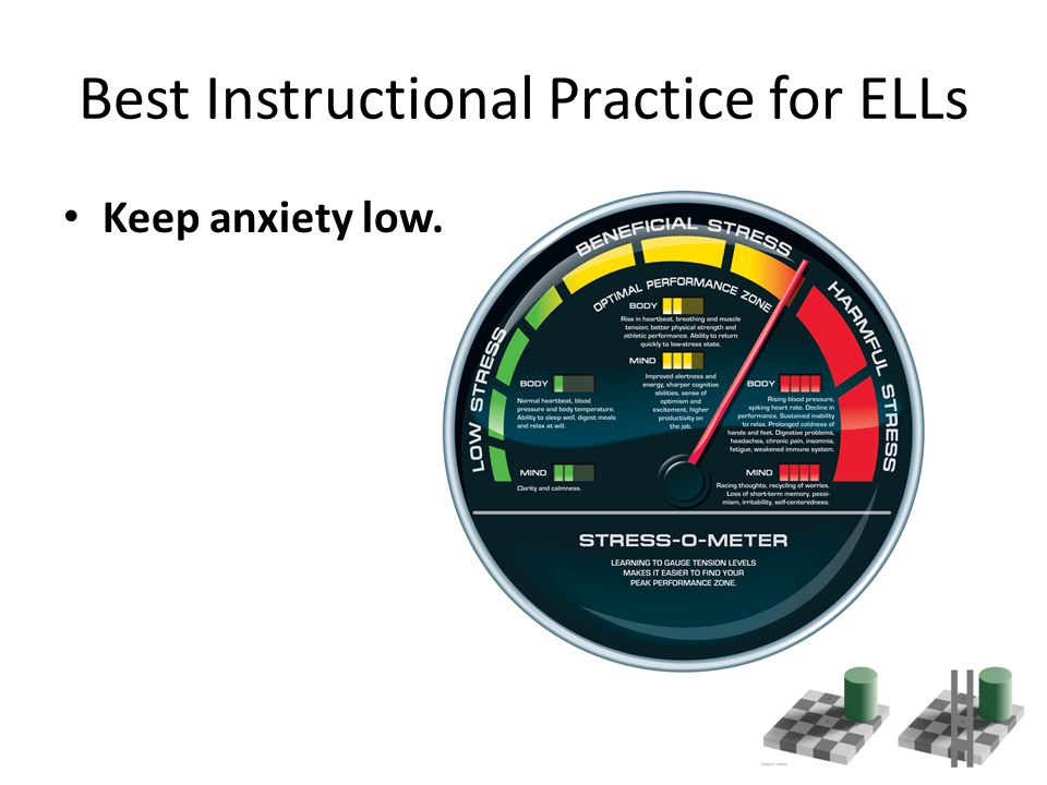 Best Instructional Practice for ELLs Keep anxiety low.