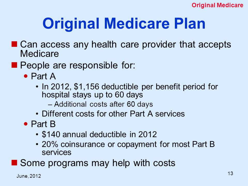 June, Original Medicare Plan Can access any health care provider that accepts Medicare People are responsible for: Part A In 2012, $1,156 deductible per benefit period for hospital stays up to 60 days –Additional costs after 60 days Different costs for other Part A services Part B $140 annual deductible in % coinsurance or copayment for most Part B services Some programs may help with costs Original Medicare
