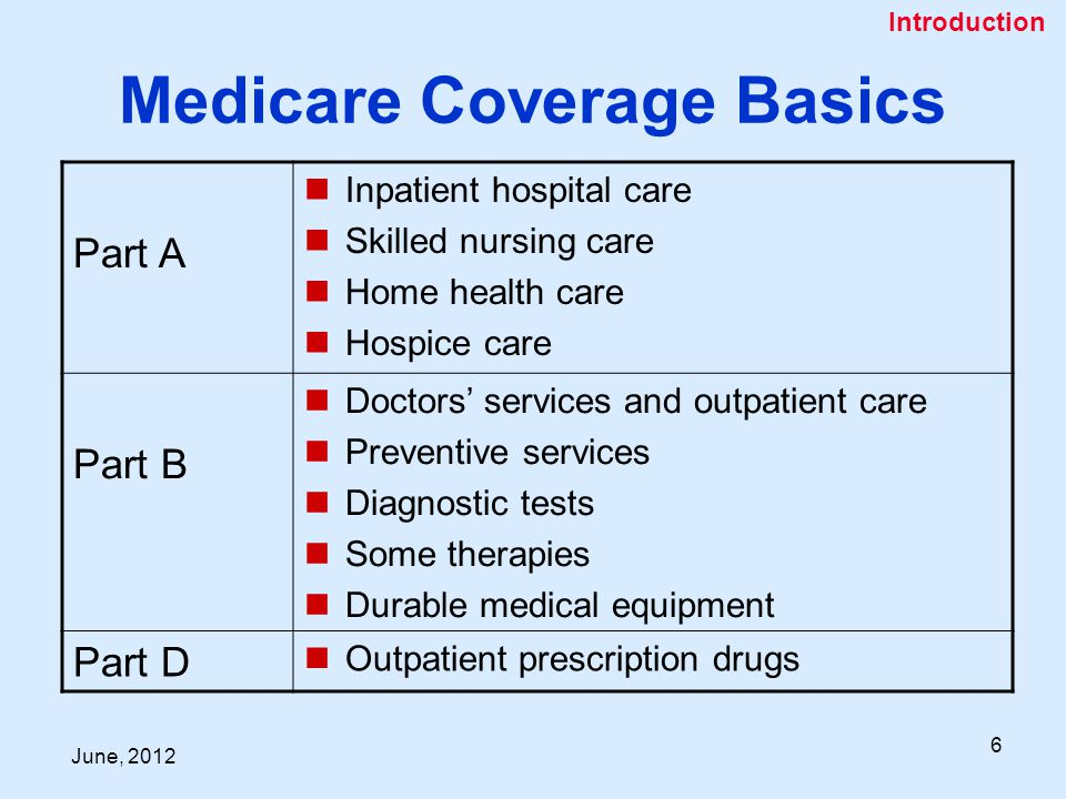 June, Medicare Coverage Basics Part A Inpatient hospital care Skilled nursing care Home health care Hospice care Part B Doctors' services and outpatient care Preventive services Diagnostic tests Some therapies Durable medical equipment Part D Outpatient prescription drugs Introduction