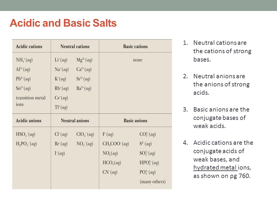 Acidic and Basic Salts 1.Neutral cations are the cations of strong bases.