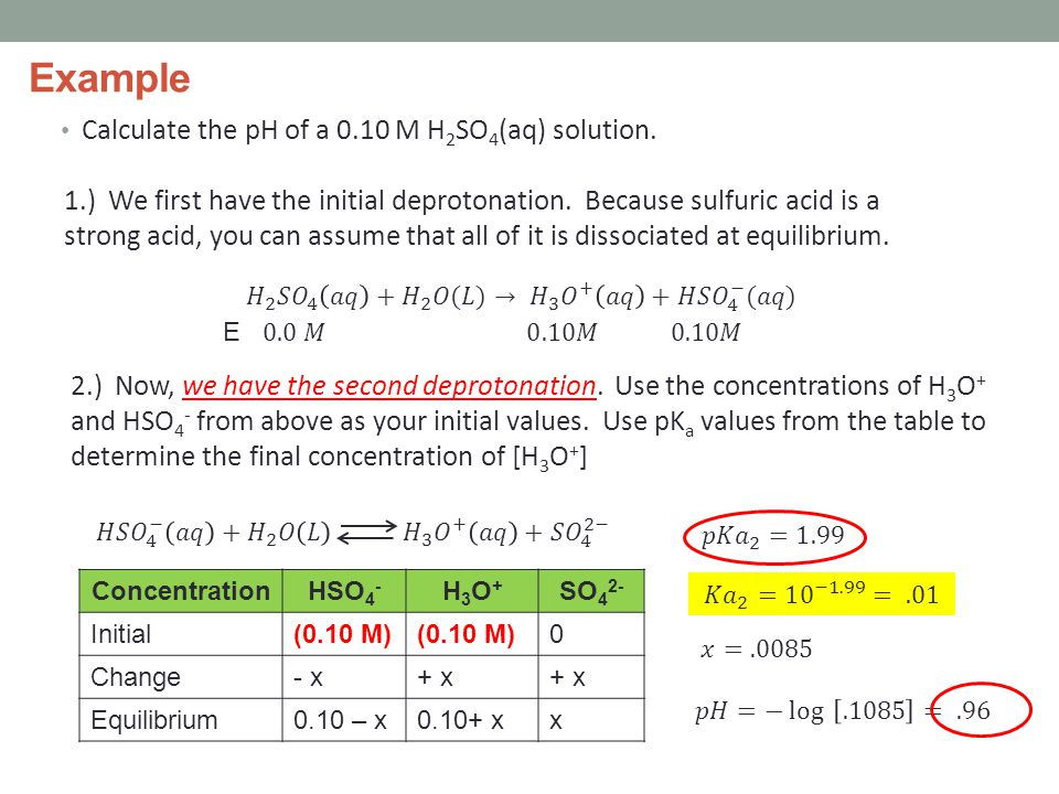 Example Calculate the pH of a 0.10 M H 2 SO 4 (aq) solution.