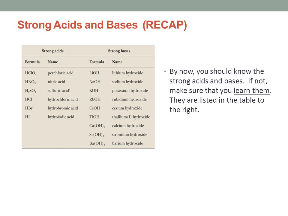 Strong Acids and Bases (RECAP) By now, you should know the strong acids and bases.