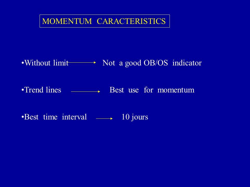 OSCILLATORS  Oscillators can be defined as a price derivative
