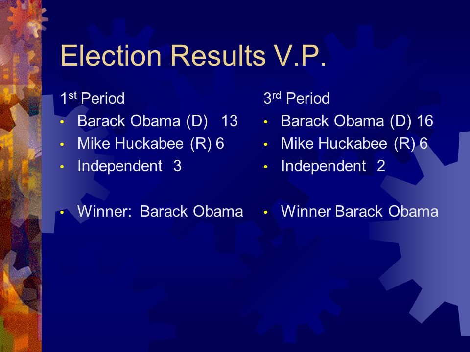 Election Results V.P.