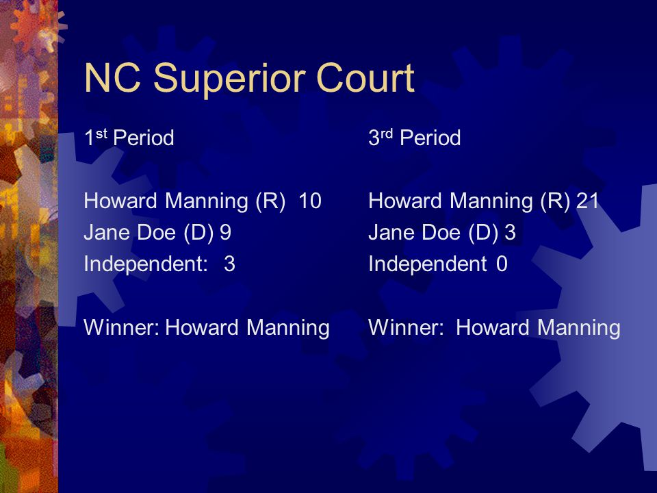 NC Superior Court 1 st Period Howard Manning (R) 10 Jane Doe (D) 9 Independent: 3 Winner: Howard Manning 3 rd Period Howard Manning (R) 21 Jane Doe (D) 3 Independent 0 Winner: Howard Manning