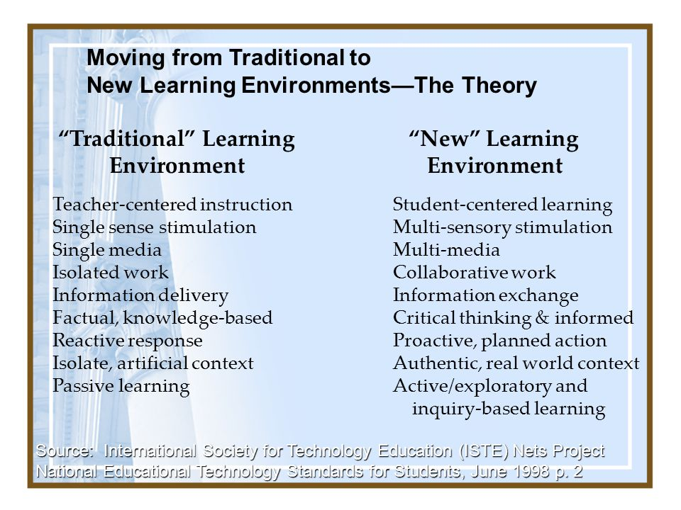 essay on environment for primary students When school leaders are aware of the connection between student motivation, engagement, and achievement, and know the strategies and practices that have been effective in breaking through students' resistance, they can support necessary changes in classroom environments, instructional practices, and school culture.