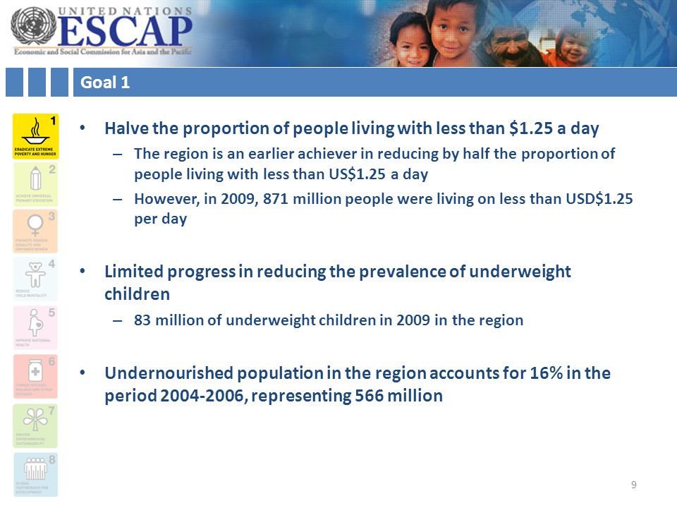 Goal 1 Halve the proportion of people living with less than $1.25 a day – The region is an earlier achiever in reducing by half the proportion of people living with less than US$1.25 a day – However, in 2009, 871 million people were living on less than USD$1.25 per day Limited progress in reducing the prevalence of underweight children – 83 million of underweight children in 2009 in the region Undernourished population in the region accounts for 16% in the period , representing 566 million 9