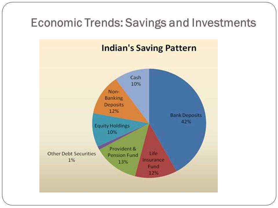 Economic Trends: Savings and Investments