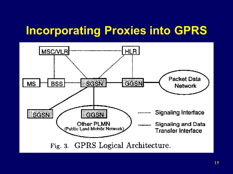 15 Incorporating Proxies into GPRS
