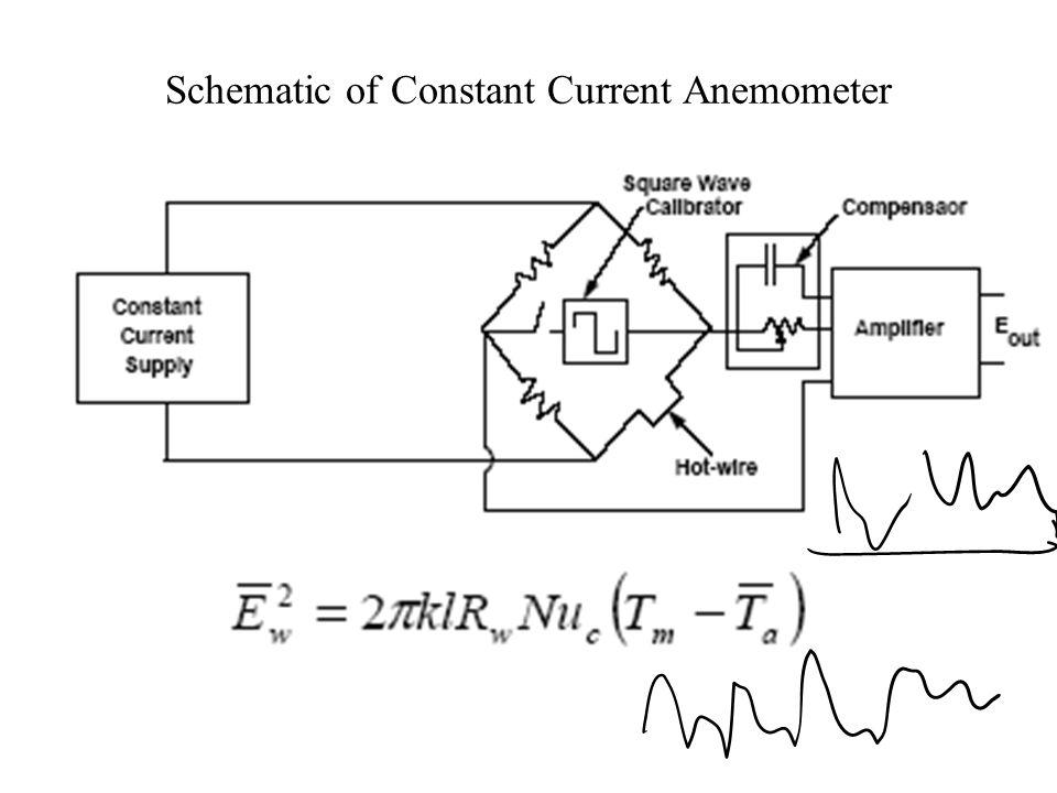 Hot-wire Anemometry P M V Subbarao Professor Mechanical