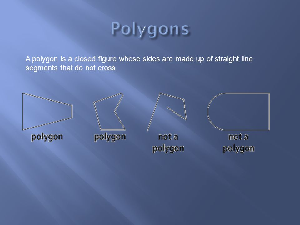 A polygon is a closed figure whose sides are made up of straight line segments that do not cross.