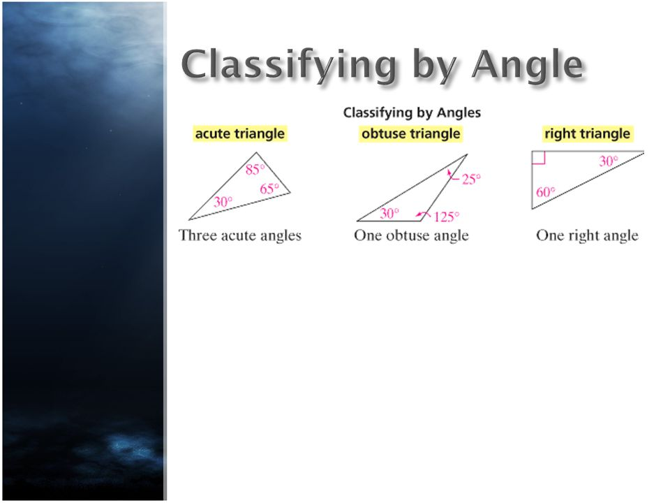 Acute triangles have three acute angles. Obtuse triangles have one obtuse angle.