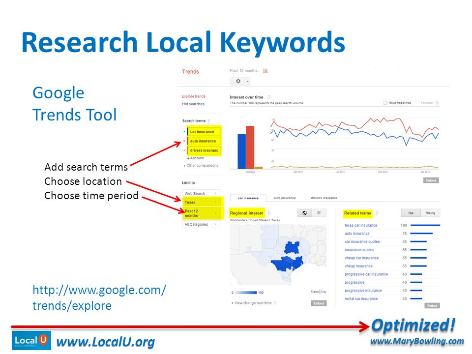 Search Engine Optimization For Local Search Optimized! Optimized!www.MaryBowling.com Mary Bowling Blog: - ppt download - 웹