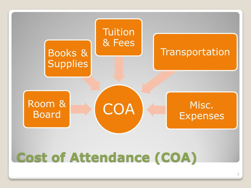 Cost of Attendance (COA) COA Room & Board Books & Supplies Tuition & Fees Transportation Misc.