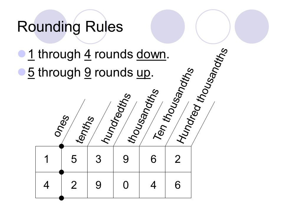 Rounding Quotients SWBAT round decimal quotients to the ...