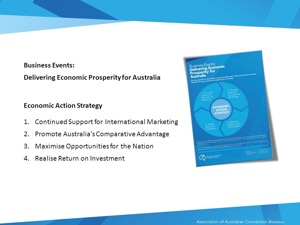 Business Events: Delivering Economic Prosperity for Australia Economic Action Strategy 1.Continued Support for International Marketing 2.Promote Australia's Comparative Advantage 3.Maximise Opportunities for the Nation 4.Realise Return on Investment