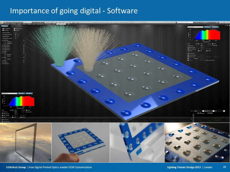 LUXeXceL Group | How Digital Printed Optics enable OEM