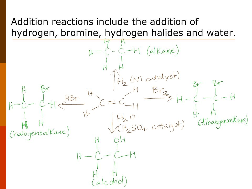 Addition reactions include the addition of hydrogen, bromine, hydrogen halides and water.