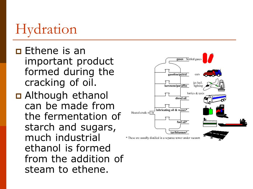 Hydration  Ethene is an important product formed during the cracking of oil.