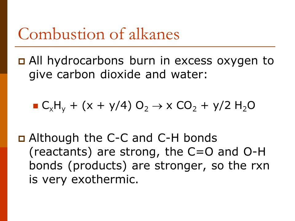 Combustion of alkanes  All hydrocarbons burn in excess oxygen to give carbon dioxide and water: C x H y + (x + y/4) O 2  x CO 2 + y/2 H 2 O  Although the C-C and C-H bonds (reactants) are strong, the C=O and O-H bonds (products) are stronger, so the rxn is very exothermic.