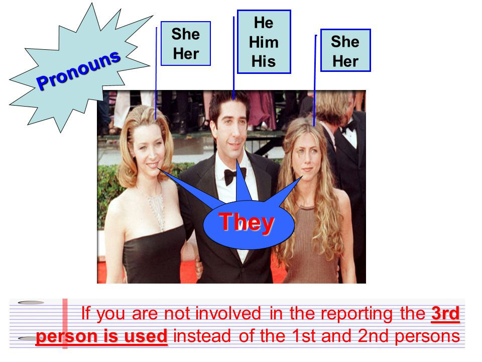 She Her He Him His She Her 3rd person is used If you are not involved in the reporting the 3rd person is used instead of the 1st and 2nd persons we They Pronouns